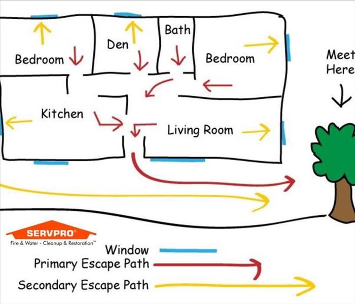 Drawing of a fire escape plan with every room of the house lbled and arrows pointing where to go.